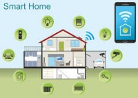 10% Off Home Automation